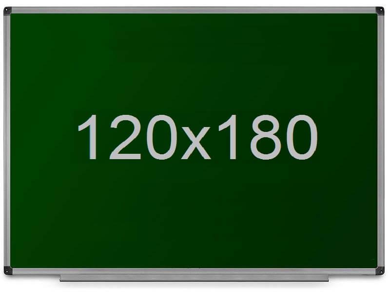 mel-120180