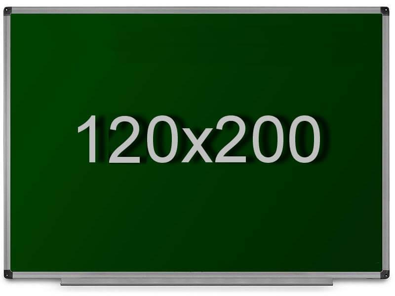 mel-120200