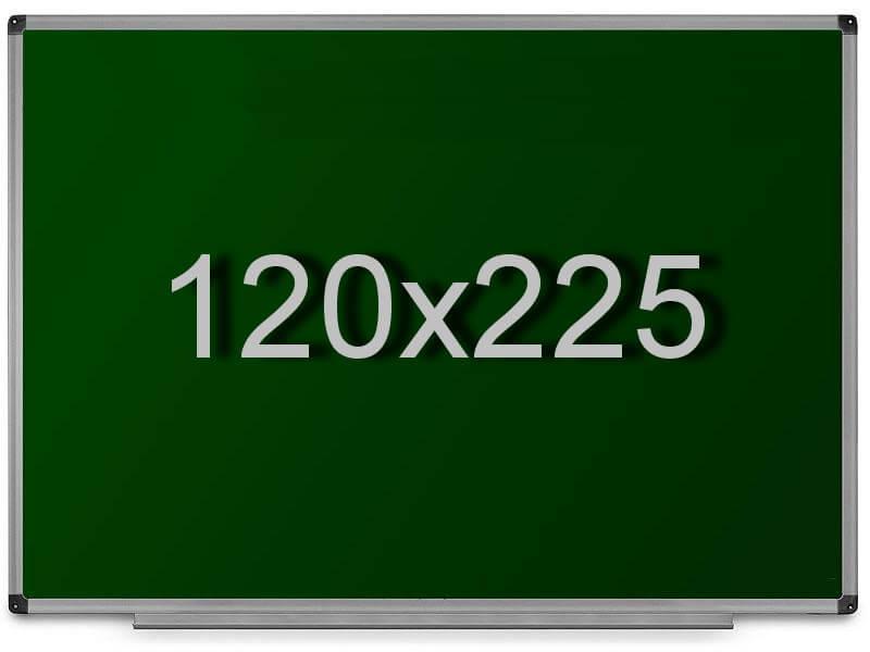 mel-120225